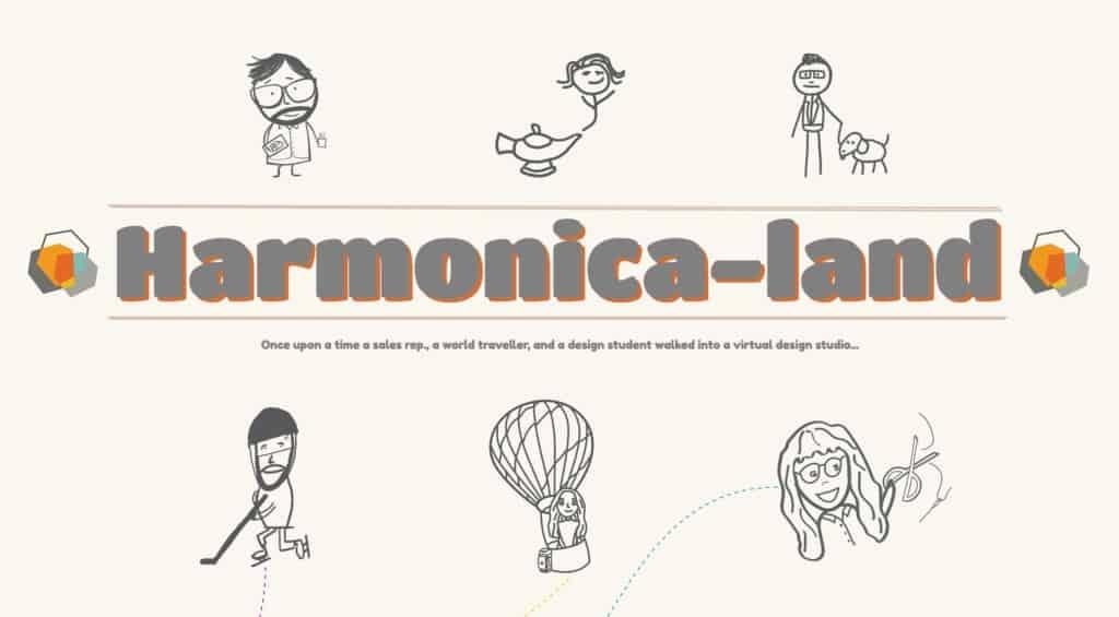 Harmonica-land Internship Miiro Board