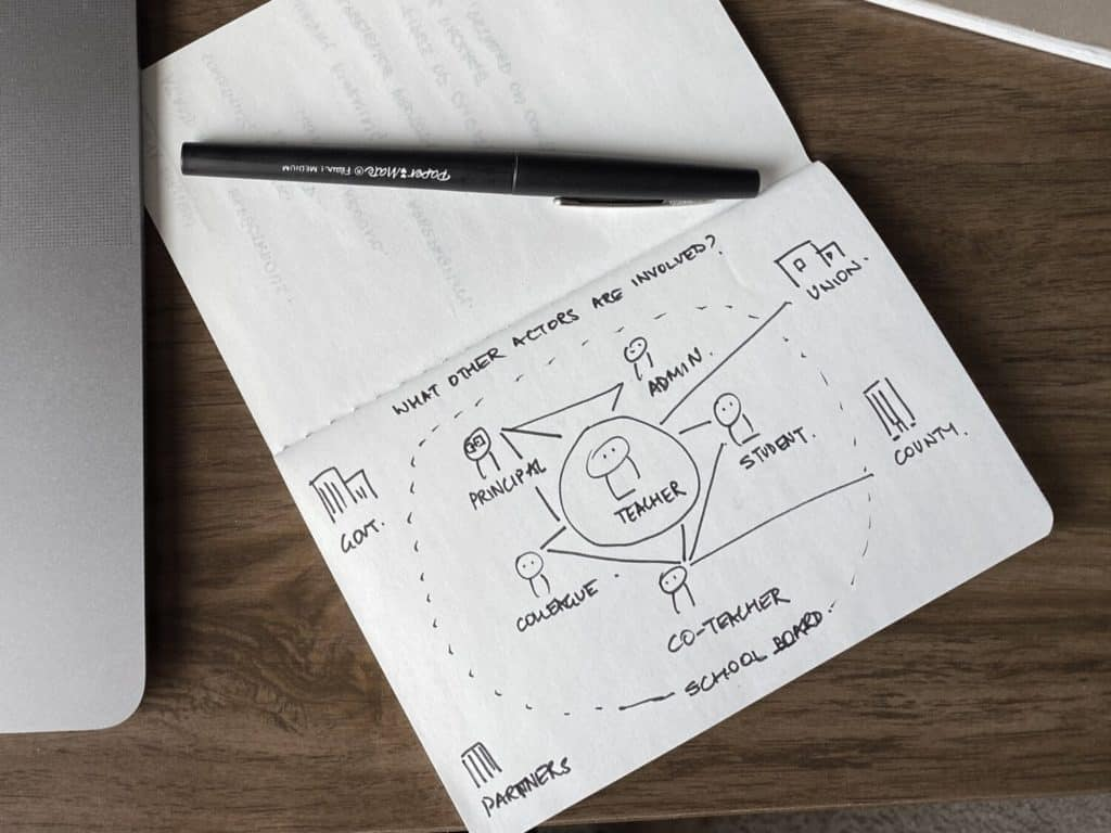 Notebook relationships
